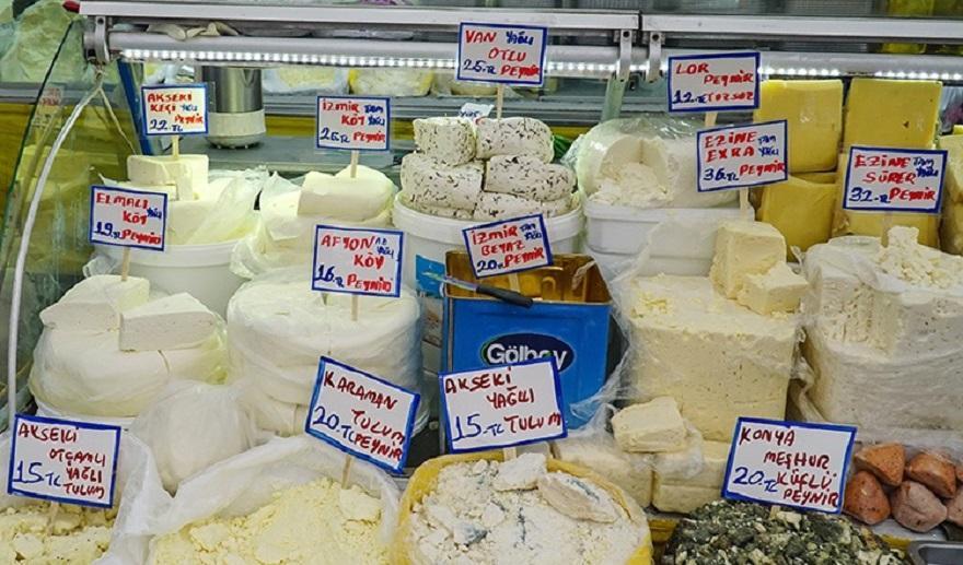 Цены на продукты в Аланье, Турция